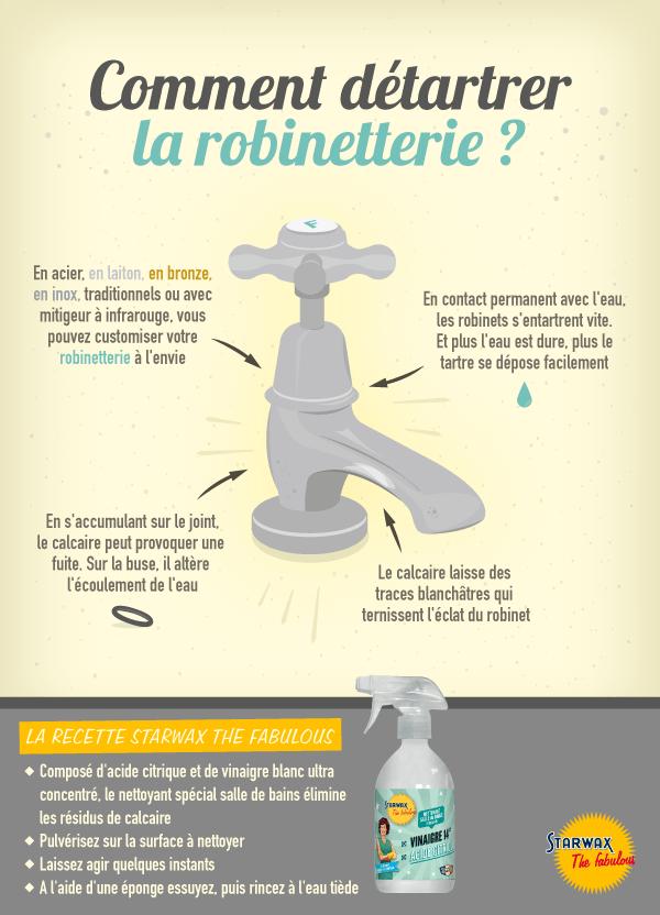 Infographie : comment détartrer la robinetterie?