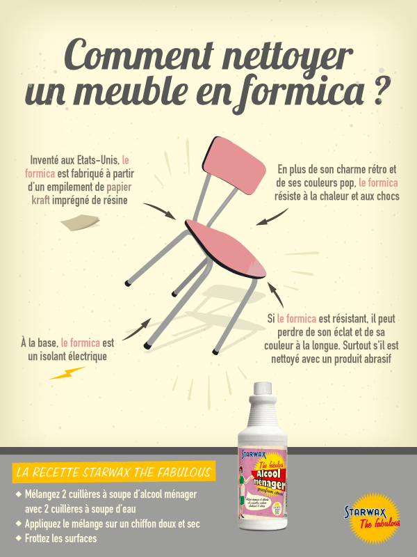 Infographie : Comment nettoyer le formica ?