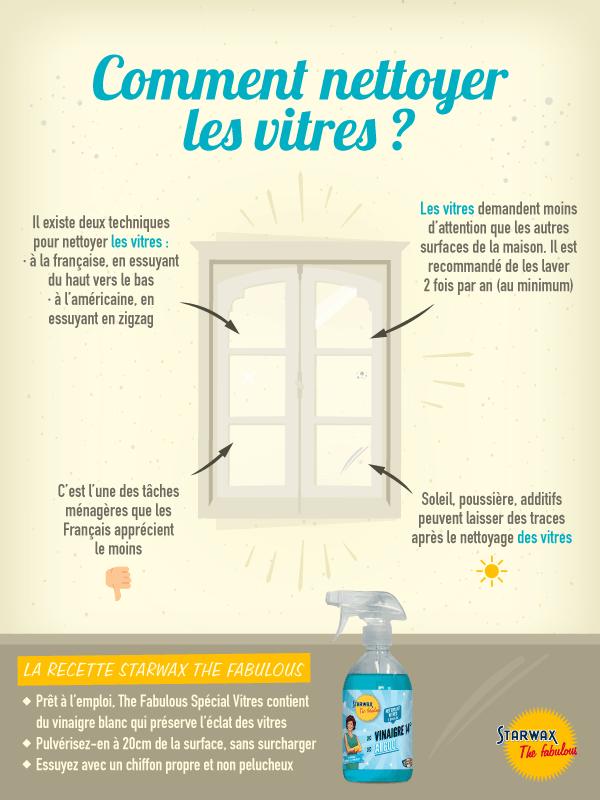 Infographie : comment nettoyer les vitres ?