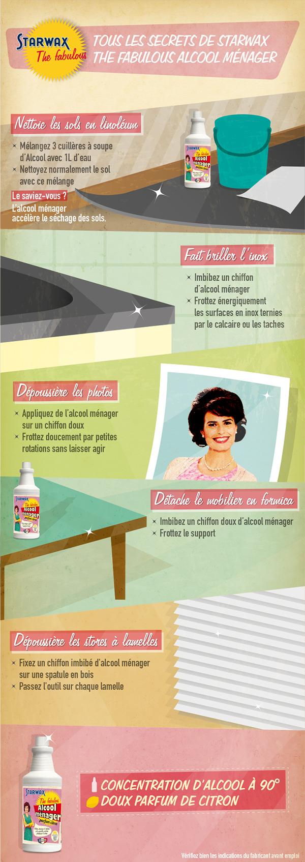 Infographie sur les secrets de l'alcool ménager
