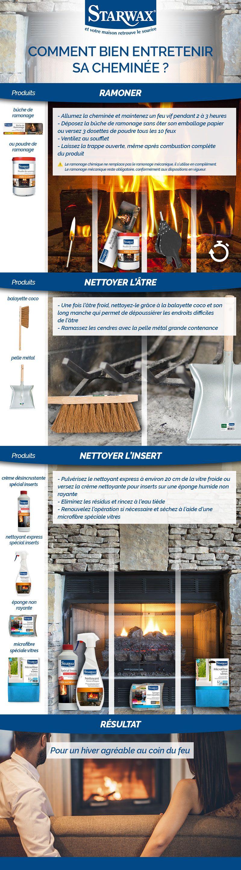 Infographie : comment bien entretenir sa cheminée ?
