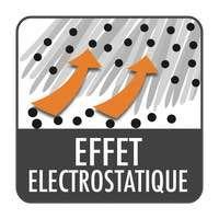 effetelectrostatique