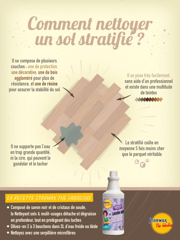 Infographie : comment nettoyer un parquet stratifié ?