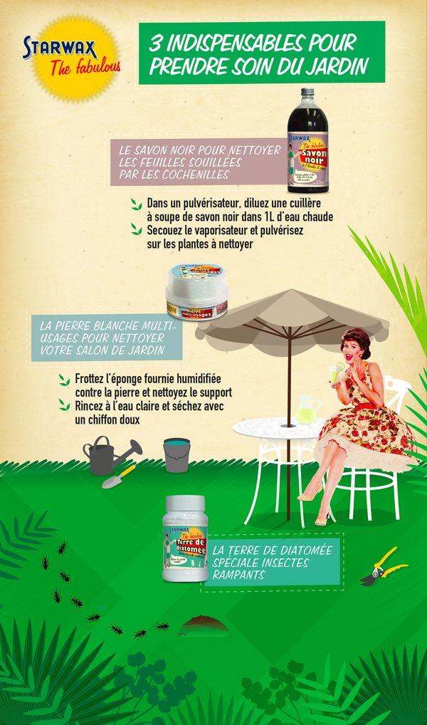 Infographie : 3 produits indispensables pour prendre soin de son jardin