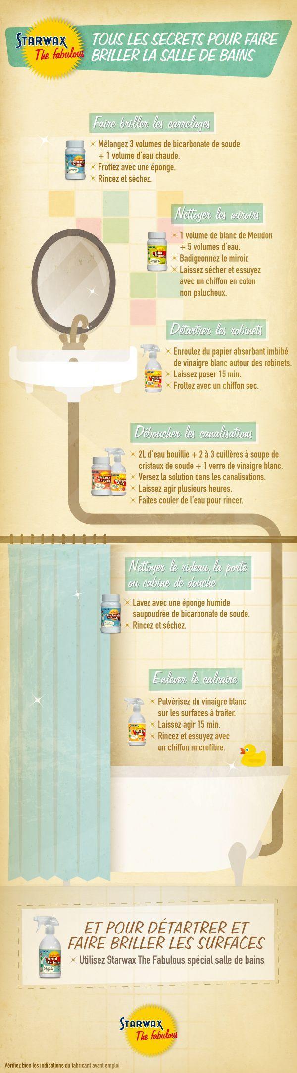 Infographie : comment nettoyer la salle de bains ?